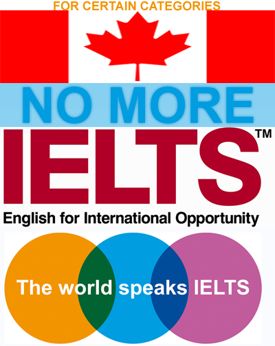 Canada Immigration without IELTS. Addmission in Canada Universities